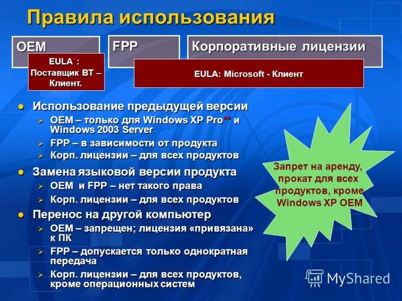 Правила использования Использование предыдущей версии Использование предыдущей версии OEM – только для Windows XP Pro** и Windows 2003 Server OEM – только для Windows XP Pro** и Windows 2003 Server FPP – в зависимости от продукта FPP – в зависимости