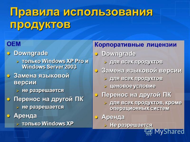 Правила использования продуктов OEM Downgrade Downgrade только Windows XP Pro и Windows Server 2003 только Windows XP Pro и Windows Server 2003 Замена языковой версии Замена языковой версии не разрешается не разрешается Перенос на другой ПК Перенос н