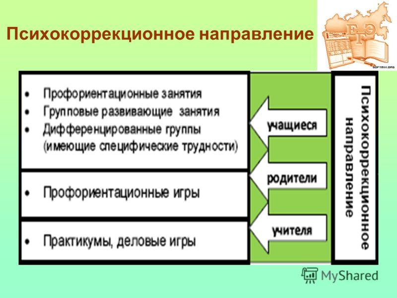 Психокоррекционное направление