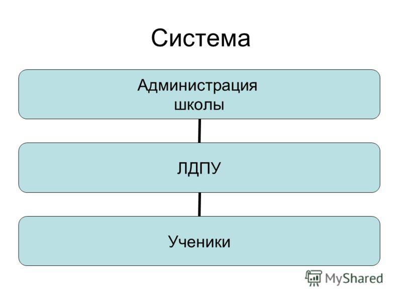Система Администрация школы ЛДПУ Ученики