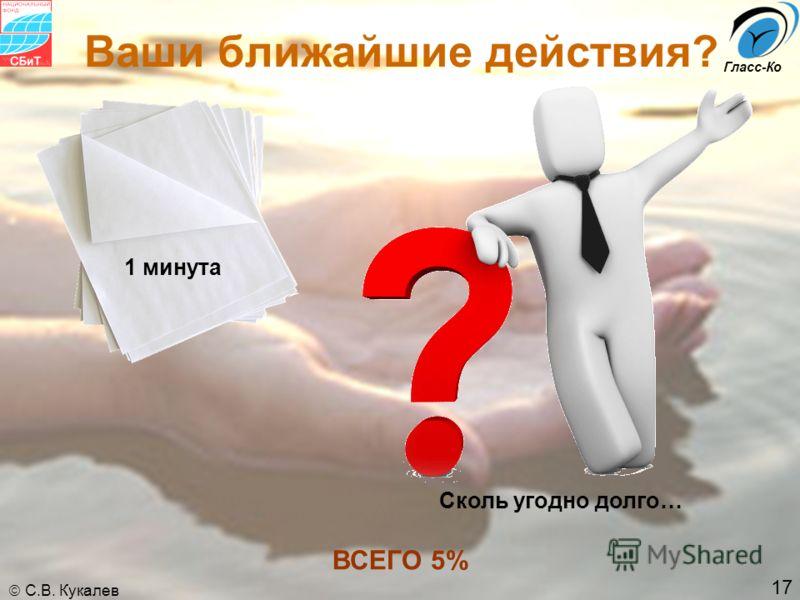17 С.В. Кукалев Гласс-Ко Ваши ближайшие действия? 1 минута Сколь угодно долго… ВСЕГО 5%