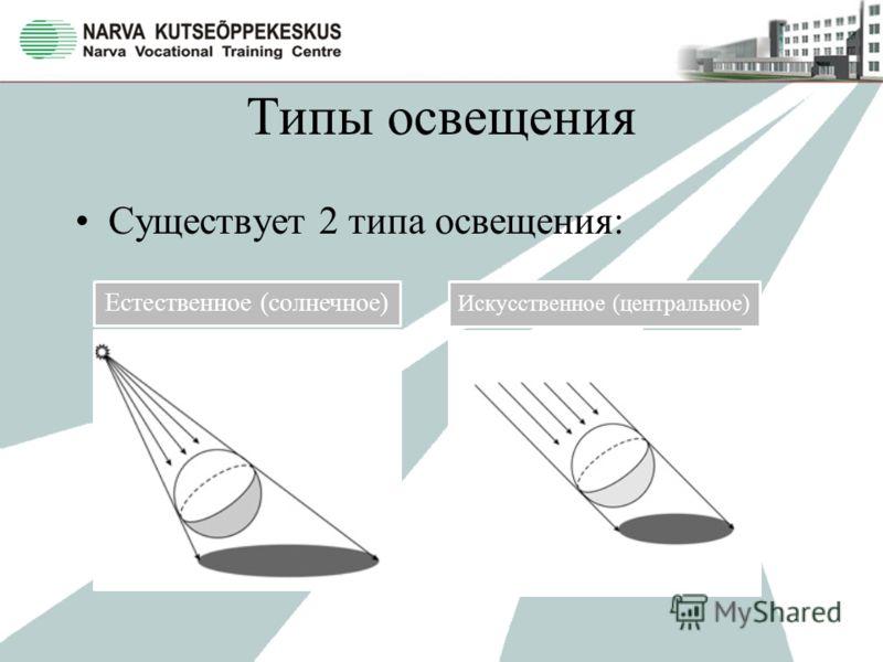 Типы освещения Существует 2 типа освещения: Естественное (солнечное) Искусственное (центральное)