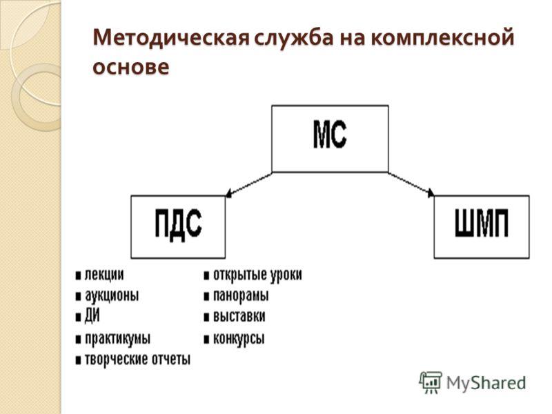Методическая служба на комплексной основе