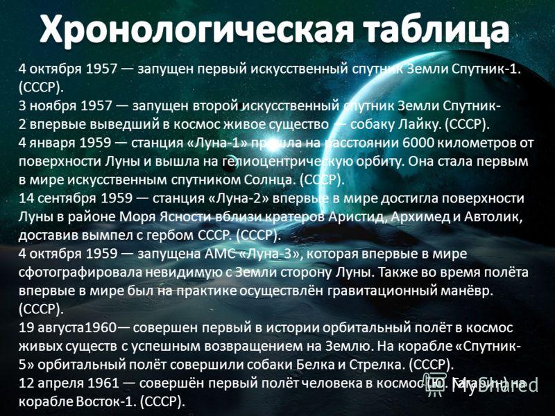 4 октября 1957 запущен первый искусственный спутник Земли Спутник-1. (СССР). 3 ноября 1957 запущен второй искусственный спутник Земли Спутник- 2 впервые выведший в космос живое существо собаку Лайку. (СССР). 4 января 1959 станция «Луна-1» прошла на р