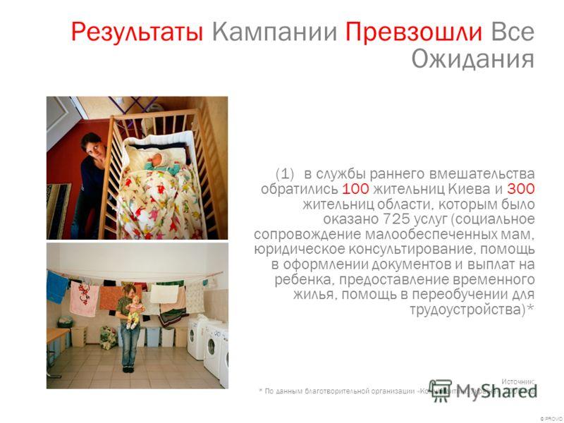 © PROVID Результаты Кампании Превзошли Все Ожидания (1)в службы раннего вмешательства обратились 100 жительниц Киева и 300 жительниц области, которым было оказано 725 услуг (социальное сопровождение малообеспеченных мам, юридическое консультирование,