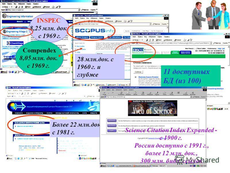 INSPEC 8,25 млн. док. с 1969 г. Compendex 8,05 млн. док. с 1969 г. Более 22 млн.док. с 1981 г. 28 млн.док. с 1960 г. и глубже Science Citation Index Expanded - с 1900 г. России доступно с 1991 г., более 12 млн. док., 300 млн. библ. ссылок 11 доступны