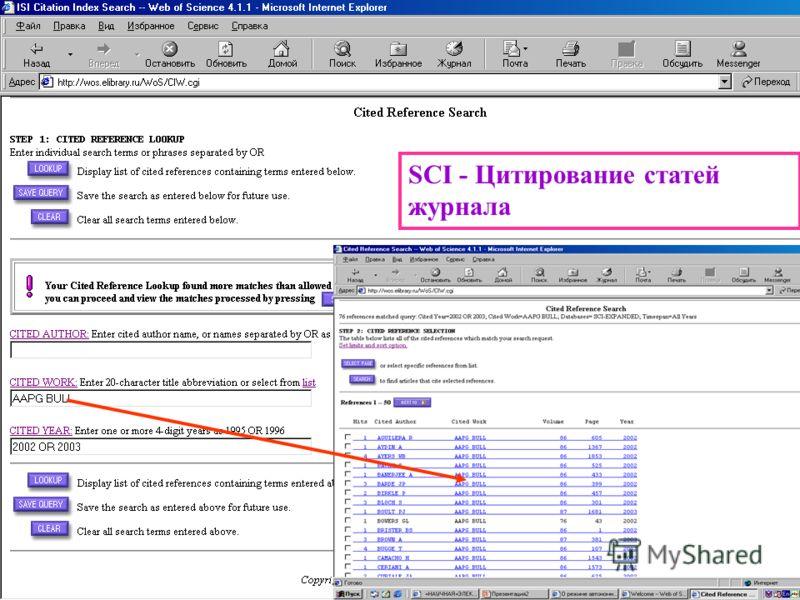 SCI - Цитирование статей журнала