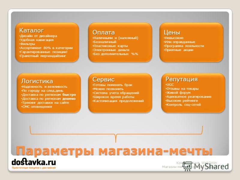 Параметры магазина-мечты Конференция Web2Win Магазин-мечта. Хромов Андрей Каталог Дизайн от дизайнера Удобная навигация Фильтры Ассортимент 80% в категории Гарантированные позиции! Грамотный мерчендайзингКаталог Дизайн от дизайнера Удобная навигация