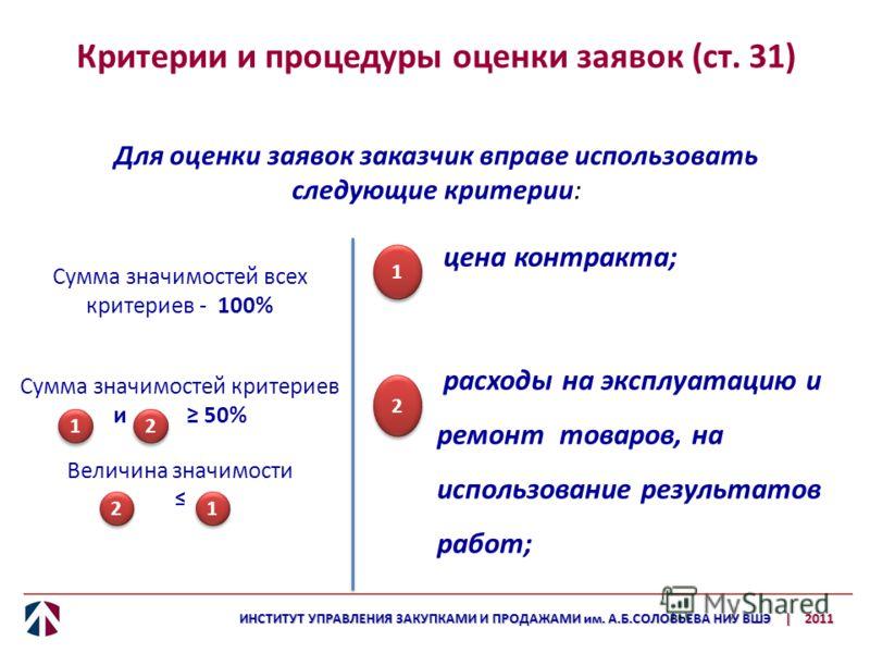 Критерии и процедуры оценки заявок (ст. 31) Для оценки заявок заказчик вправе использовать следующие критерии: цена контракта; расходы на эксплуатацию и ремонт товаров, на использование результатов работ; 1 1 2 2 Сумма значимостей всех критериев - 10