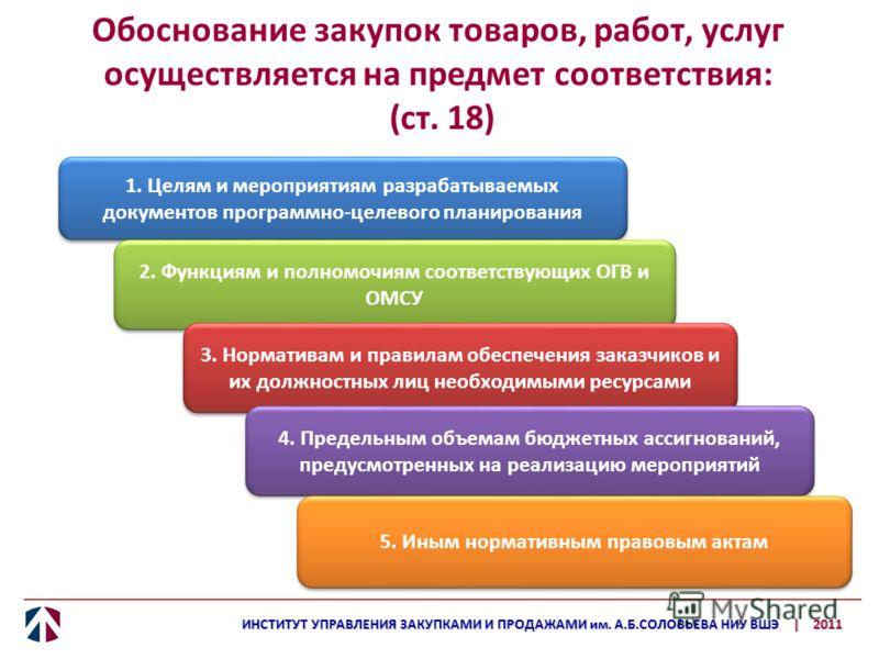 Обоснование закупок товаров, работ, услуг осуществляется на предмет соответствия: (ст. 18) 1. Целям и мероприятиям разрабатываемых документов программно-целевого планирования 2. Функциям и полномочиям соответствующих ОГВ и ОМСУ 3. Нормативам и правил