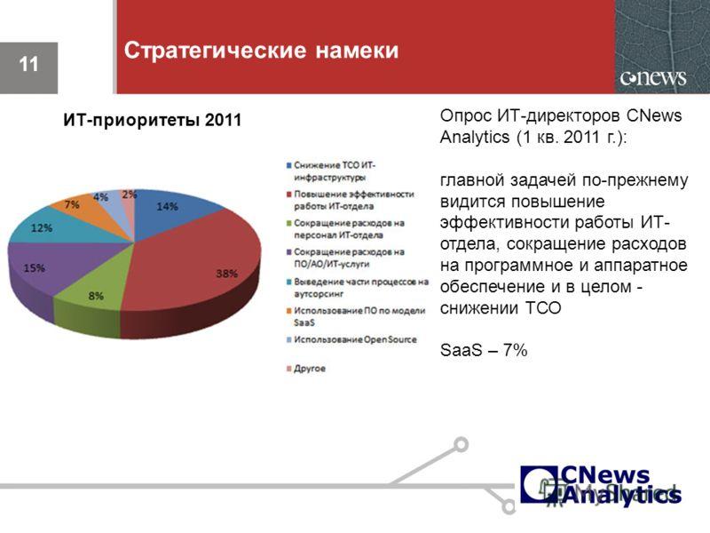 11 Стратегические намеки 11 Опрос ИТ-директоров CNews Analytics (1 кв. 2011 г.): главной задачей по-прежнему видится повышение эффективности работы ИТ- отдела, сокращение расходов на программное и аппаратное обеспечение и в целом - снижении ТСО SaaS