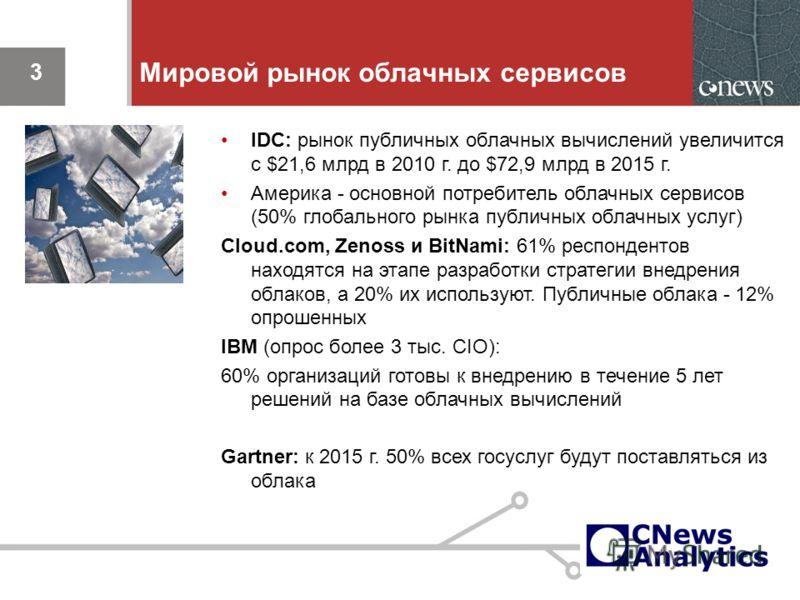 3 Мировой рынок облачных сервисов IDC: рынок публичных облачных вычислений увеличится с $21,6 млрд в 2010 г. до $72,9 млрд в 2015 г. Америка - основной потребитель облачных сервисов (50% глобального рынка публичных облачных услуг) Cloud.com, Zenoss и