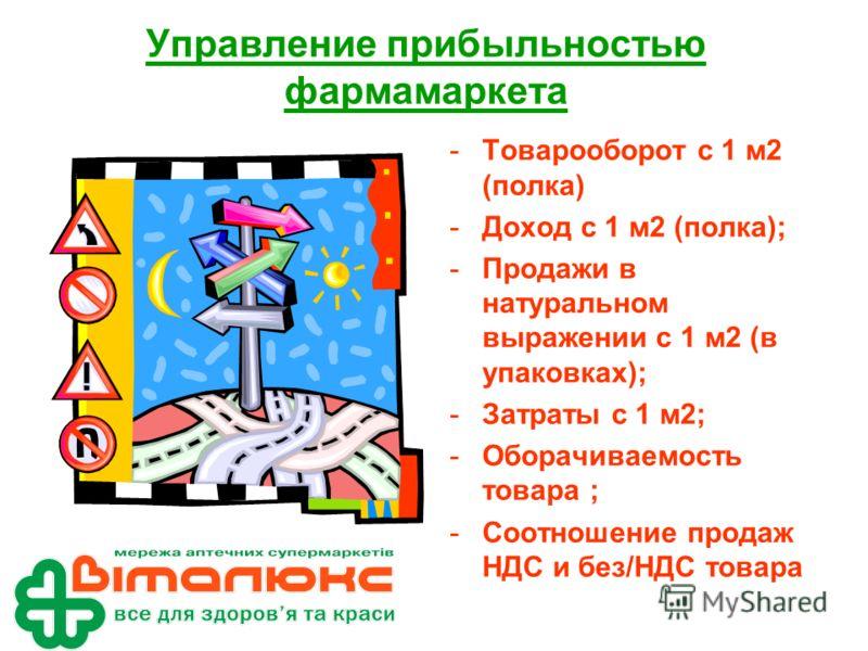 Управление прибыльностью фармамаркета -Товарооборот с 1 м2 (полка) -Доход с 1 м2 (полка); -Продажи в натуральном выражении с 1 м2 (в упаковках); -Затраты с 1 м2; -Оборачиваемость товара ; -Соотношение продаж НДС и без/НДС товара