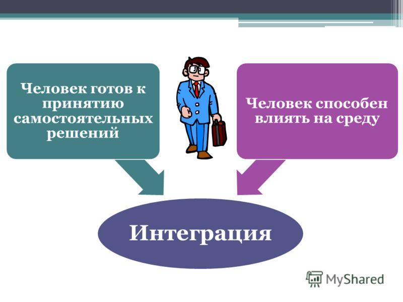 Интеграция Человек готов к принятию самостоятельных решений Человек способен влиять на среду