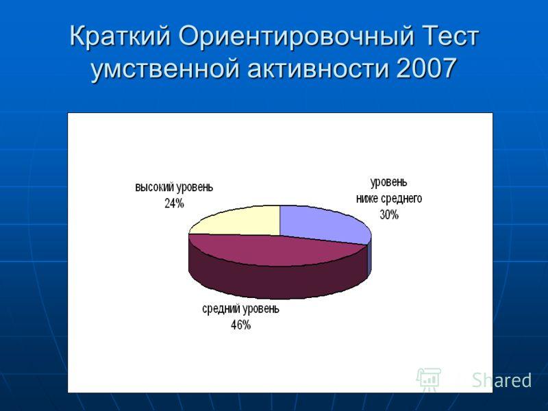 Краткий Ориентировочный Тест умственной активности 2007