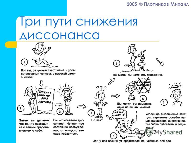 2005 Плотников Михаил Три пути снижения диссонанса