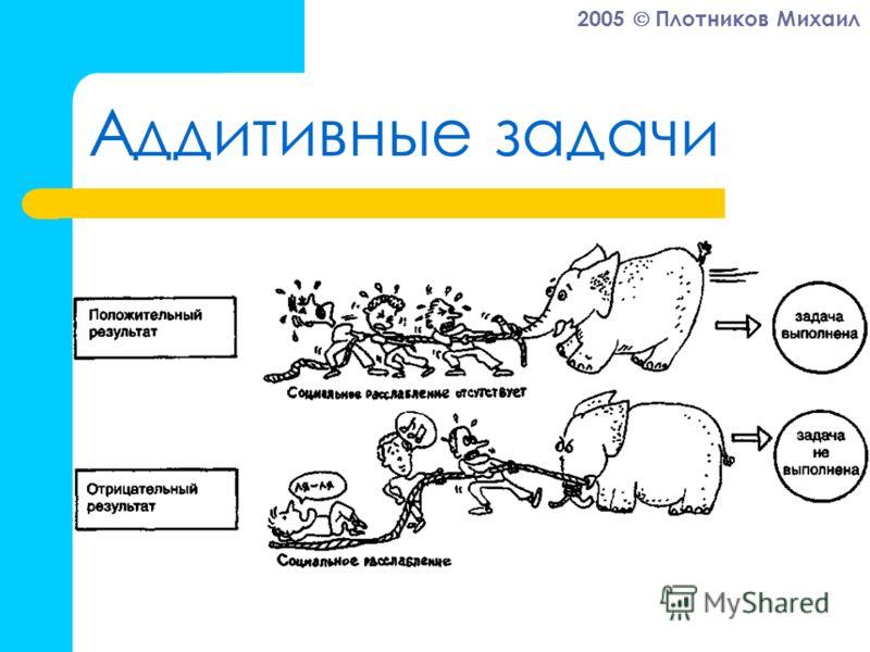 2005 Плотников Михаил Аддитивные задачи