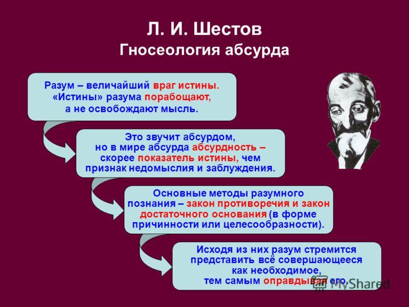 Разум – величайший враг истины. «Истины» разума порабощают, а не освобождают мысль. Это звучит абсурдом, но в мире абсурда абсурдность – скорее показатель истины, чем признак недомыслия и заблуждения. Основные методы разумного познания – закон против