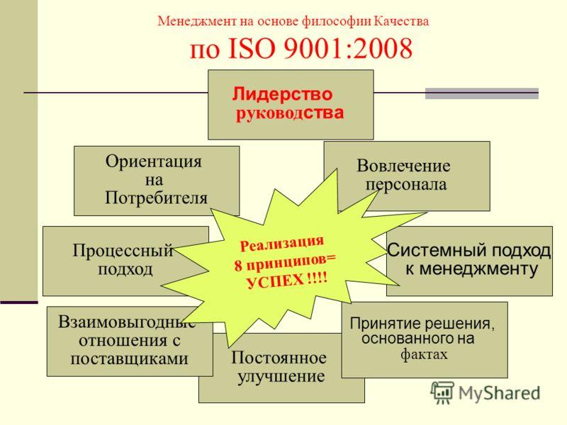 Менеджмент на основе философии Качества по ISO 9001:2008 Ориентация на Потребителя Лидерство руковод ства Процессный подход Системный подход к менеджменту Постоянное улучшение Вовлечение персонала Принятие решения, основанного на фактах Взаимовыгодны