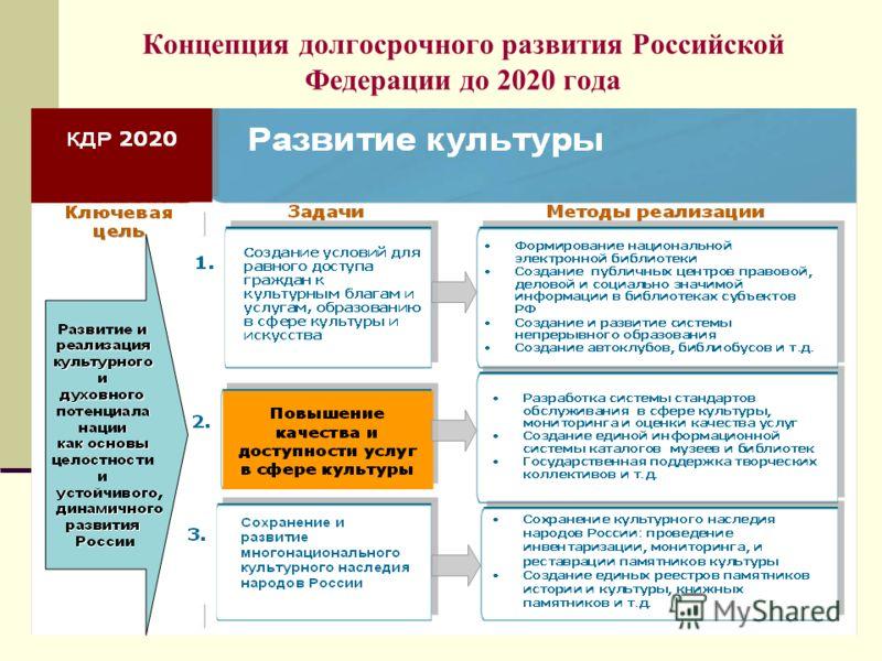 Концепция долгосрочного развития Российской Федерации до 2020 года