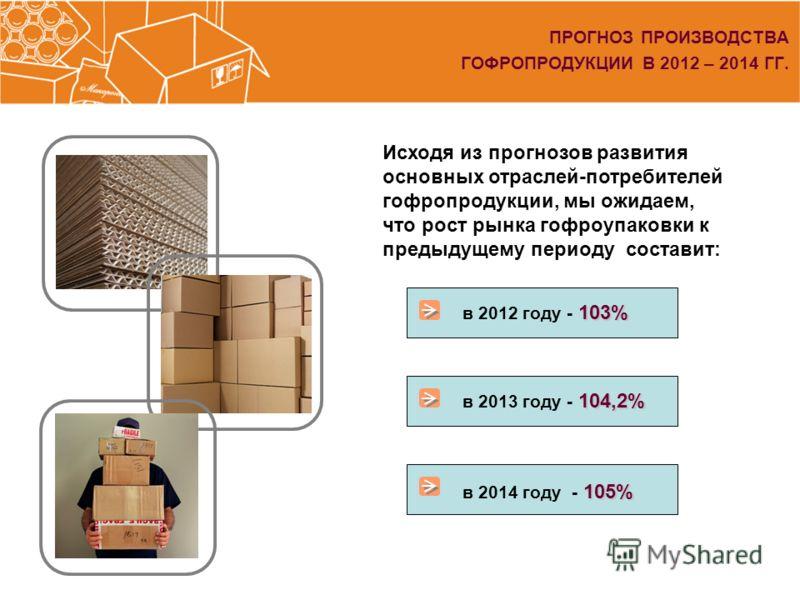 Исходя из прогнозов развития основных отраслей-потребителей гофропродукции, мы ожидаем, что рост рынка гофроупаковки к предыдущему периоду составит: 103% в 2012 году - 103% 104,2% в 2013 году - 104,2% 105% в 2014 году - 105% ПРОГНОЗ ПРОИЗВОДСТВА ГОФР
