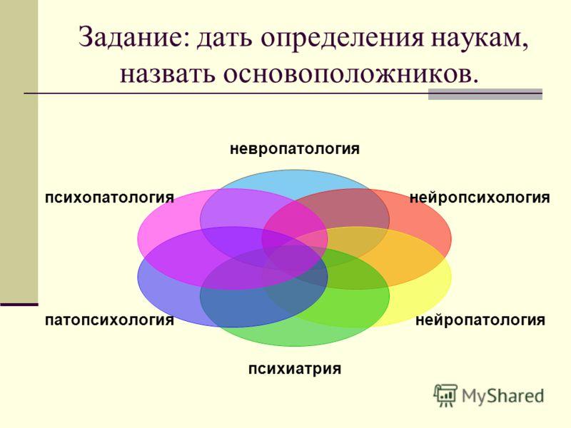 Задание: дать определения наукам, назвать основоположников. невропатология нейропсихология нейропатология психиатрия патопсихология психопатология