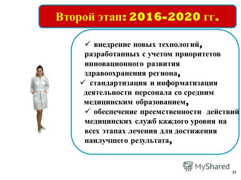 Второй этап : 2016-2020 гг. внедрение новых технологий, разработанных с учетом приоритетов инновационного развития здравоохранения региона, стандартизация и информатизация деятельности персонала со средним медицинским образованием, обеспечение преемс