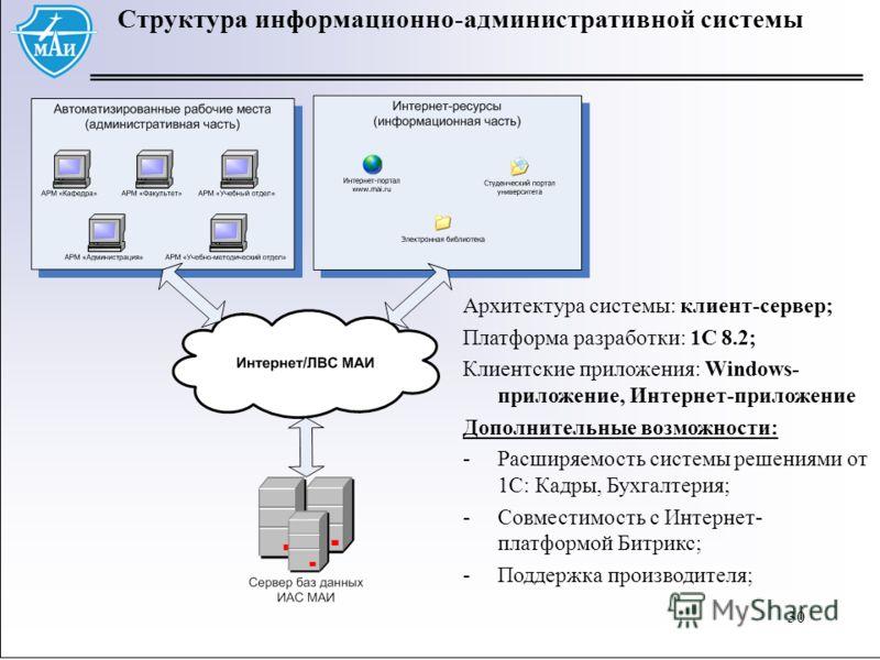 30 Структура информационно-административной системы Архитектура системы: клиент-сервер; Платформа разработки: 1С 8.2; Клиентские приложения: Windows- приложение, Интернет-приложение Дополнительные возможности: -Расширяемость системы решениями от 1С: