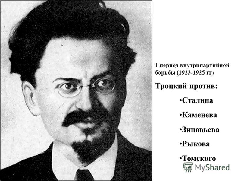 1 период внутрипартийной борьбы (1923-1925 гг) Троцкий против: Сталина Каменева Зиновьева Рыкова Томского