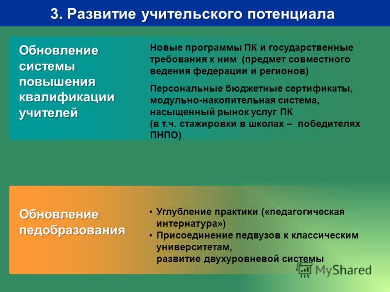 3. Развитие учительского потенциала Новые программы ПК и государственные требования к ним (предмет совместного ведения федерации и регионов) Персональные бюджетные сертификаты, модульно-накопительная система, насыщенный рынок услуг ПК (в т.ч. стажиро