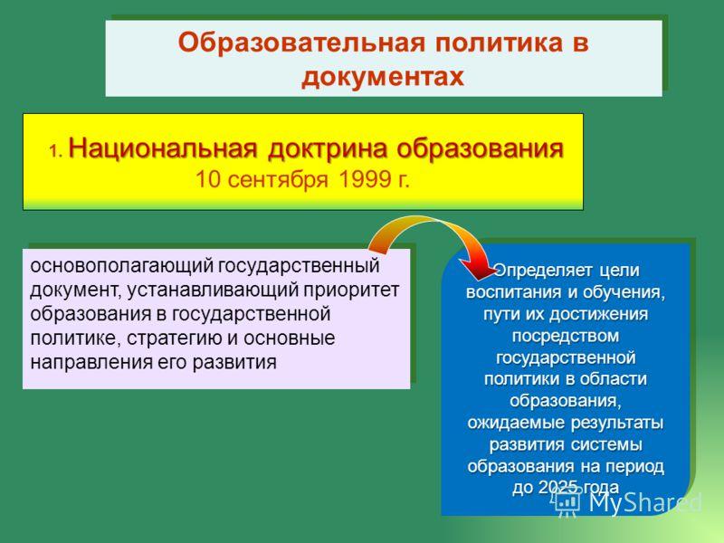 основополагающий государственный документ, устанавливающий приоритет образования в государственной политике, стратегию и основные направления его развития Образовательная политика в документах Национальная доктрина образования 1. Национальная доктрин