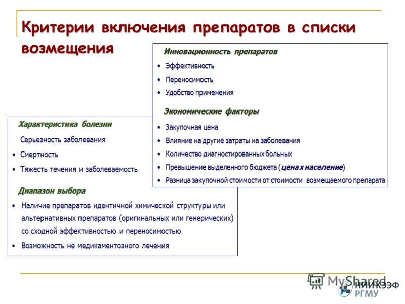Критерии включения препаратов в списки возмещения