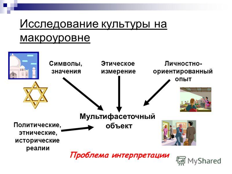 Исследование культуры на макроуровне Символы, значения Этическое измерение Мультифасеточный объект Личностно- ориентированный опыт Проблема интерпретации Политические, этнические, исторические реалии