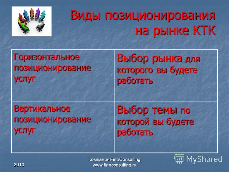 2010 Компания FineConsulting www.fineconsulting.ru Виды позиционирования на рынке КТК Горизонтальное позиционирование услуг Выбор рынка для которого в