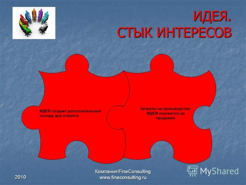 2010 Компания FineConsulting www.fineconsulting.ru ИДЕЯ. СТЫК ИНТЕРЕСОВ