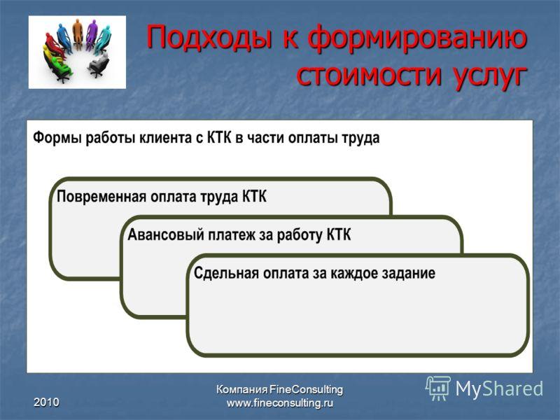 2010 Компания FineConsulting www.fineconsulting.ru Подходы к формированию стоимости услуг