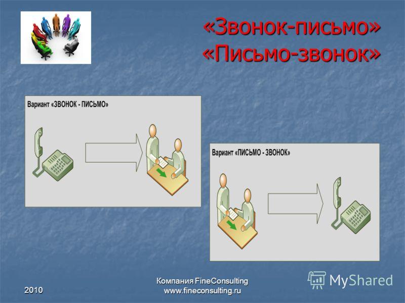 2010 Компания FineConsulting www.fineconsulting.ru «Звонок-письмо» «Письмо-звонок»