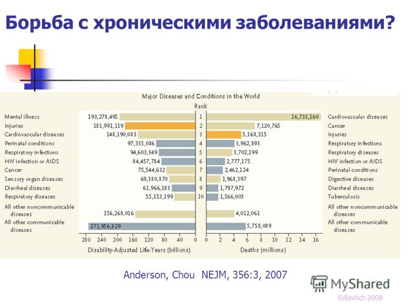 Борьба с хроническими заболеваниями? Edlavitch 2008 Anderson, Chou NEJM, 356:3, 2007