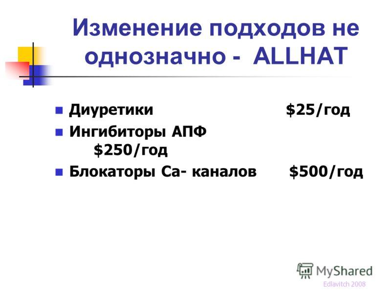 Изменение подходов не однозначно - ALLHAT Диуретики $25/год Ингибиторы АПФ $250/год Блокаторы Ca- каналов$500/год Edlavitch 2008