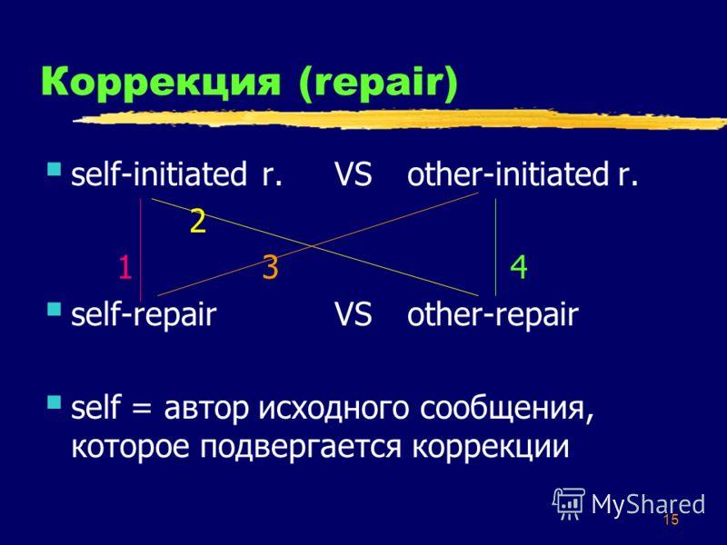 15 Коррекция (repair) self-initiatedr.VSother-initiated r. 2 13 4 self-repairVSother-repair self = автор исходного сообщения, которое подвергается коррекции