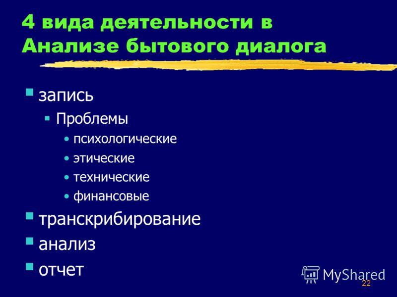 22 4 вида деятельности в Анализе бытового диалога запись Проблемы психологические этические технические финансовые транскрибирование анализ отчет