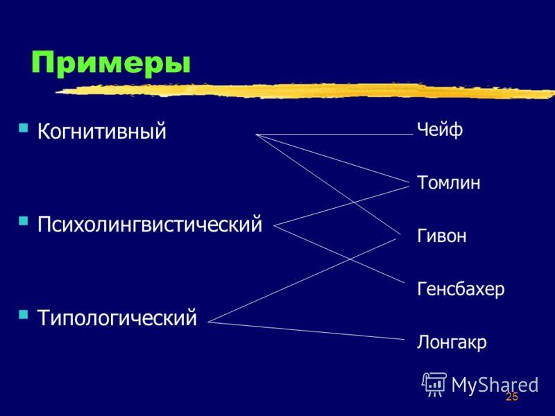 25 Примеры Когнитивный Психолингвистический Типологический Чейф Томлин Гивон Генсбахер Лонгакр