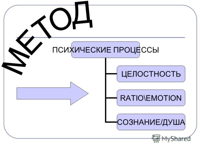 ПСИХИЧЕСКИЕ ПРОЦЕССЫ ЦЕЛОСТНОСТЬ RATIO\EMOTION СОЗНАНИЕ/ДУША