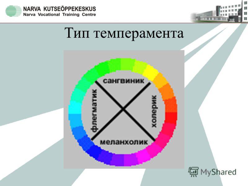 Тип темперамента