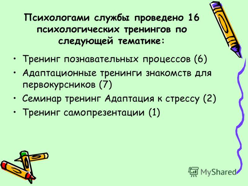 Психологами службы проведено 16 психологических тренингов по следующей тематике: Тренинг познавательных процессов (6) Адаптационные тренинги знакомств для первокурсников (7) Семинар тренинг Адаптация к стрессу (2) Тренинг самопрезентации (1)