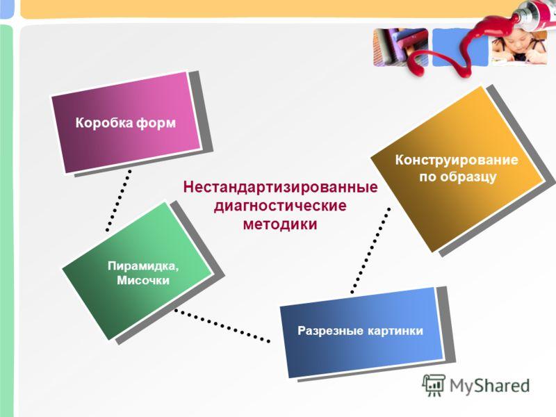 Нестандартизированные диагностические методики Коробка форм Пирамидка, Мисочки Разрезные картинки Конструирование по образцу