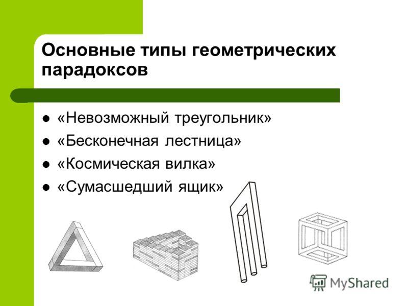 Основные типы геометрических парадоксов «Невозможный треугольник» «Бесконечная лестница» «Космическая вилка» «Сумасшедший ящик»