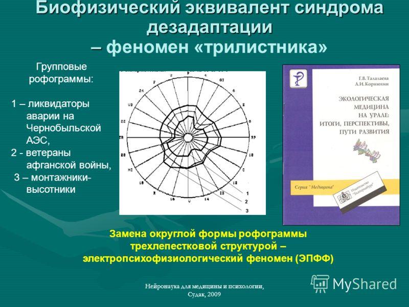 Нейронаука для медицины и психологии, Судак, 2009 Биофизический эквивалент синдрома дезадаптации – Биофизический эквивалент синдрома дезадаптации – феномен «трилистника» Групповые рофограммы: 1 – ликвидаторы аварии на Чернобыльской АЭС, 2 - ветераны