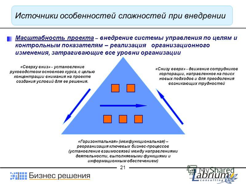 21 Масштабность проекта – внедрение системы управления по целям и контрольным показателям – реализация организационного изменения, затрагивающие все уровни организации «Сверху вниз» - установление руководством основного курса, с целью концентрации вн