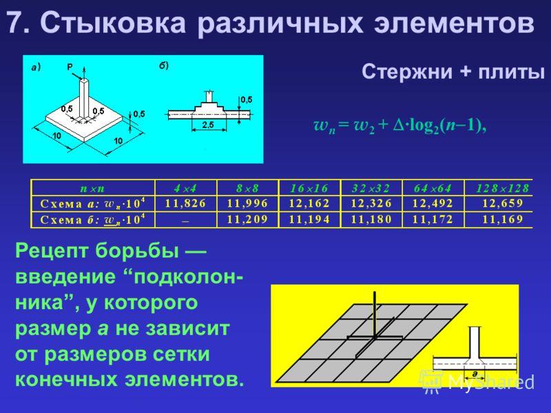 7. Стыковка различных элементов Стержни + плиты Рецепт борьбы введение подколон- ника, у которого размер а не зависит от размеров сетки конечных элементов. w n = w 2 + ·log 2 (n 1),